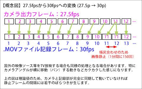 ND-DVR1フレーム解説.jpg